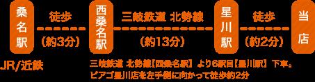 JR/近鉄:桑名駅→徒歩(約3分)→西桑名駅→三岐鉄道 北勢線(約13分)→星川駅→徒歩(約2分)→当店